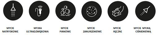 Metody mycia